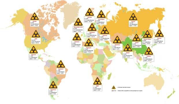 Карта размещения АЭС в мире (ИНФОГРАФИКА): http://izvestia.kiev.ua/article/3493
