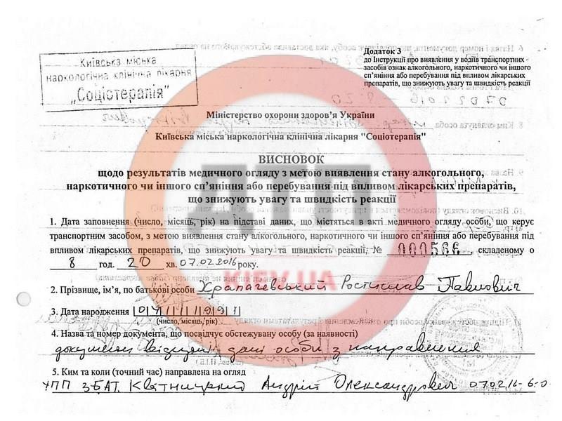 Водителю BMW до сих пор не сообщили о подозрении за противодействие полиции, - Матиос - Цензор.НЕТ 2820